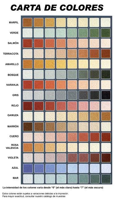 El Color De La Fachada Fachadas De Casas