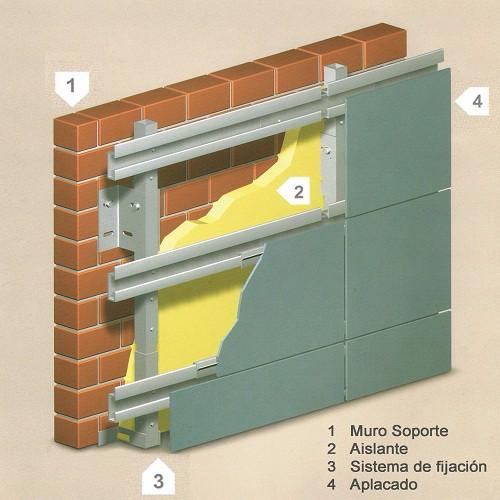 Ventajas fachada ventilada