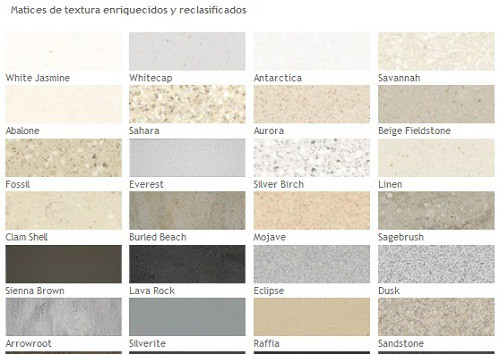 Panelado o revestimiento de fachadas todo fachadas - Revestimientos de fachadas ...
