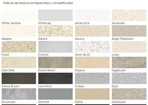 Panelado o revestimiento de fachadas fachadas de casas - Revestimientos de fachadas ...
